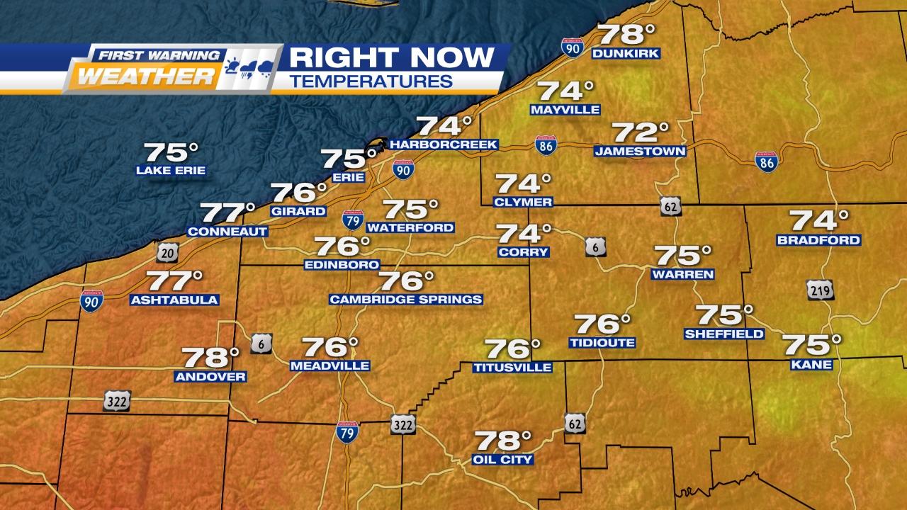 Local Current Temperatures