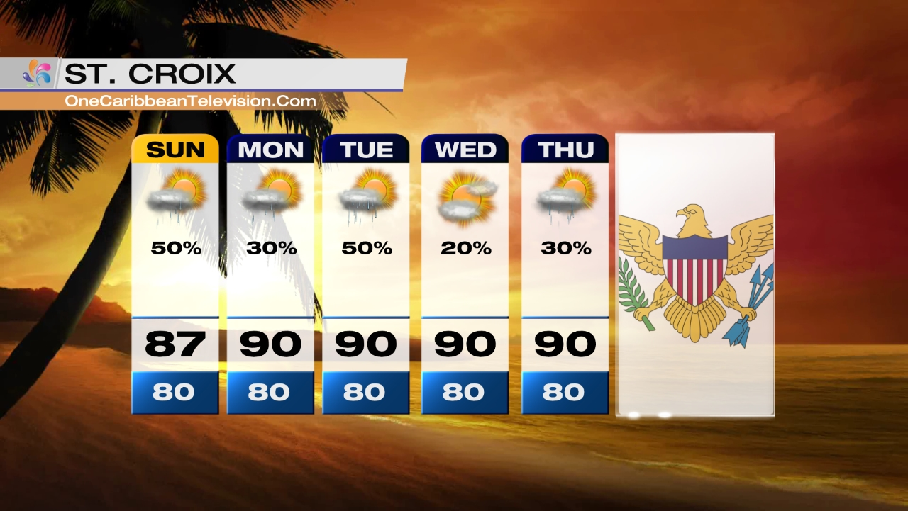St. Croix 5-Day Forecast