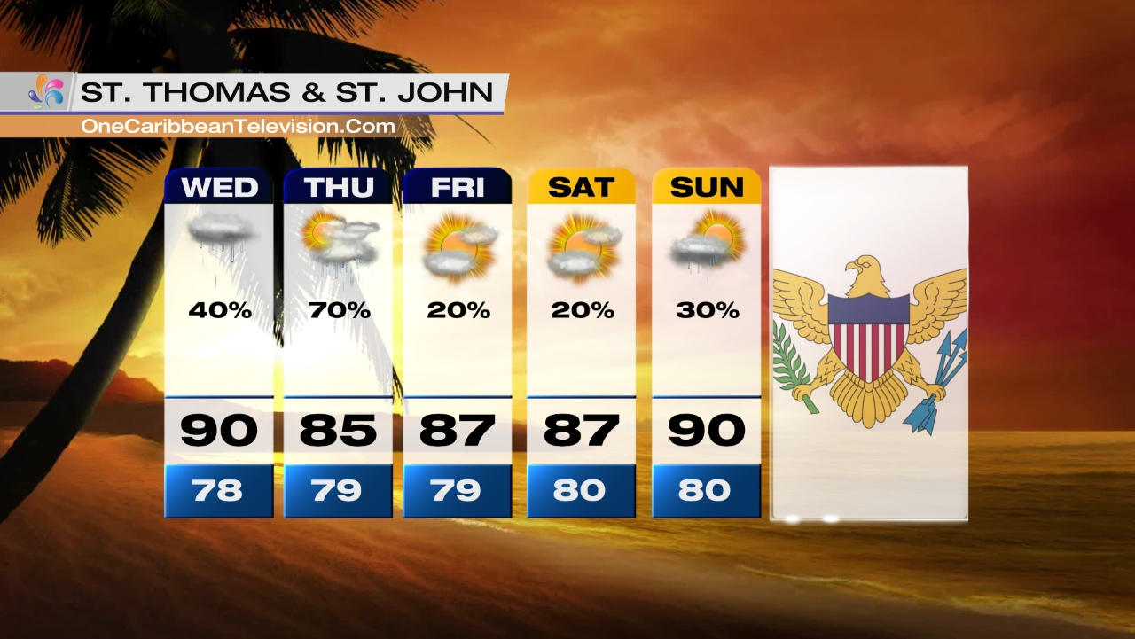 St. Thomas & St. John 5-Day Forecast
